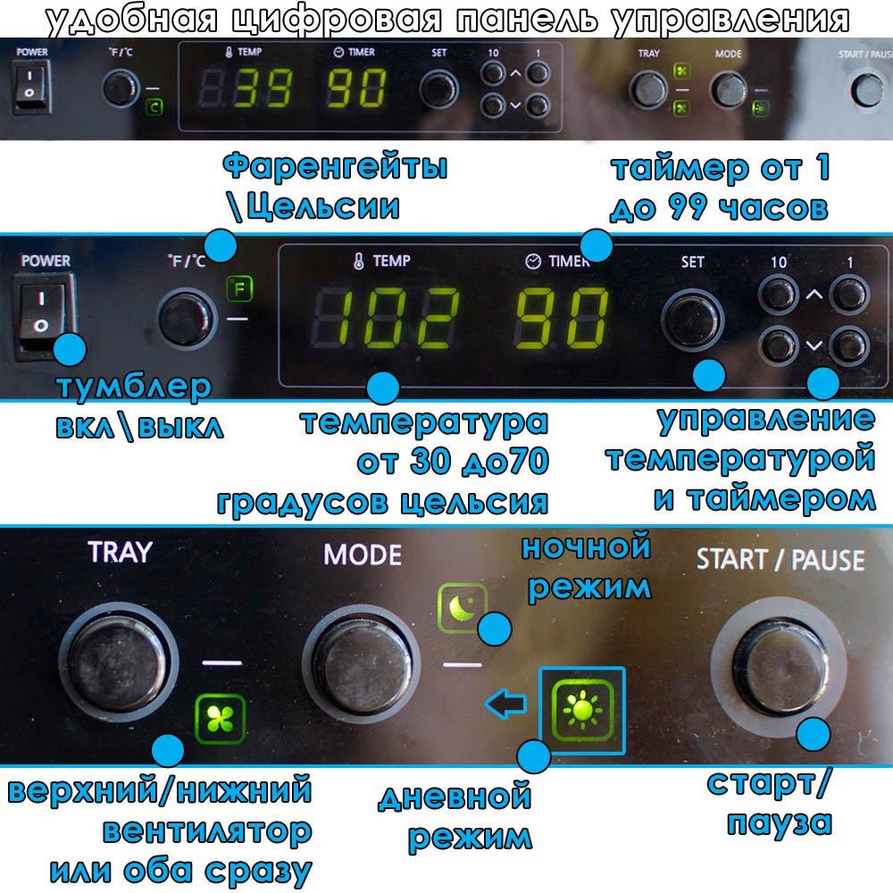 Цифровая панель tribest дегидратор sedona sd-p9000 купить
